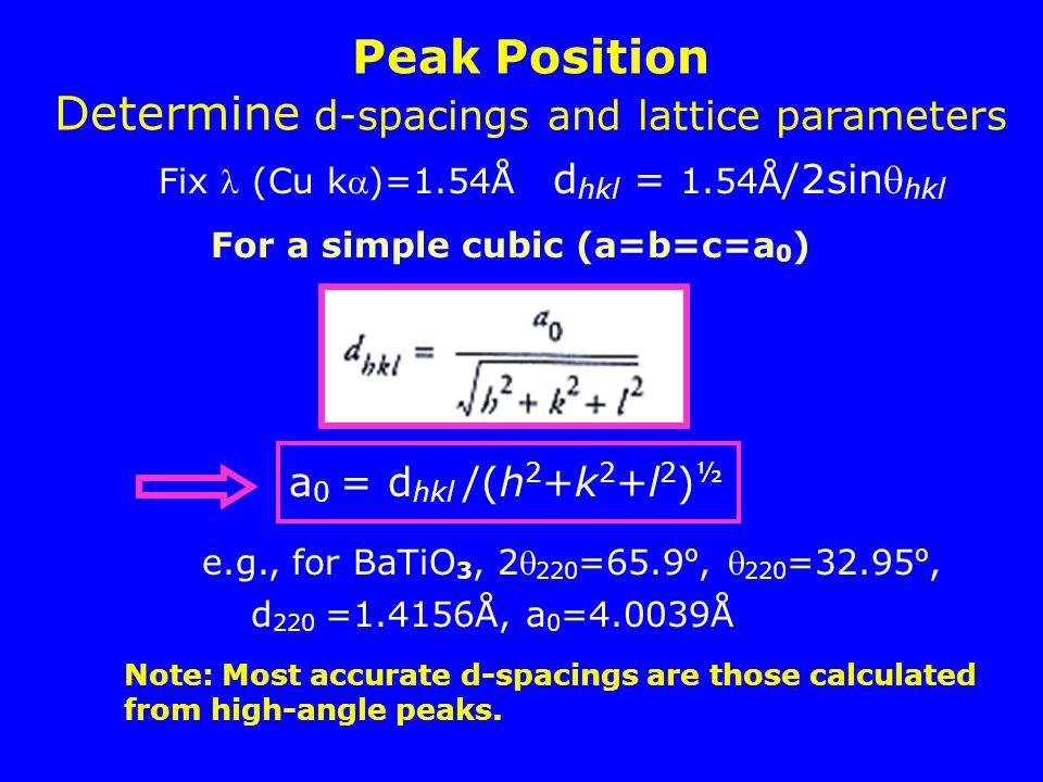 Peak Position Determine d-spacings and lattice parameters