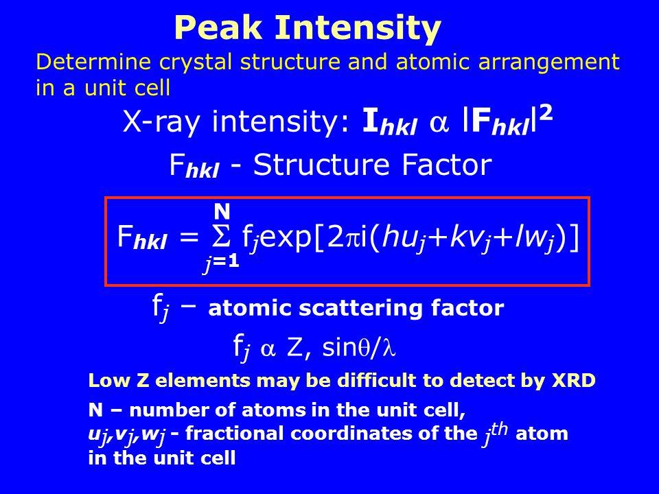 Peak Intensity X-ray intensity: Ihkl  lFhkll2 Fhkl - Structure Factor