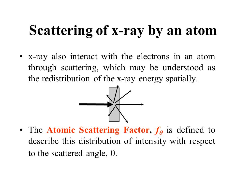 Scattering of x-ray by an atom