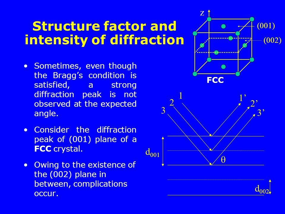 Structure factor and intensity of diffraction