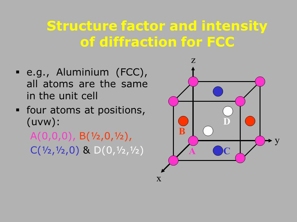 Structure factor and intensity of diffraction for FCC