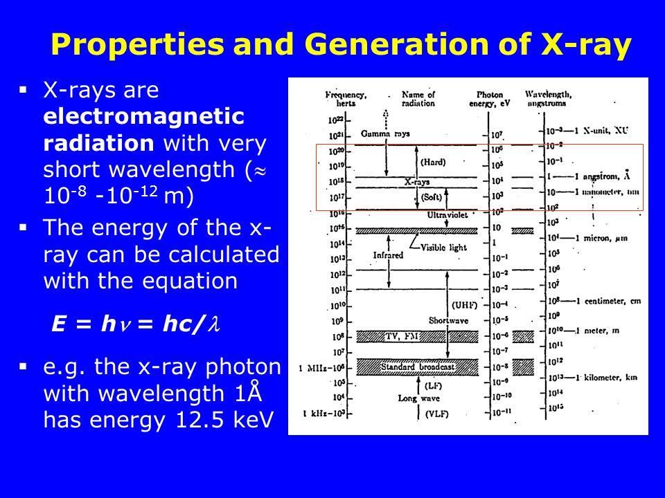Attention Please! What is X-ray Diffraction - ppt video ...