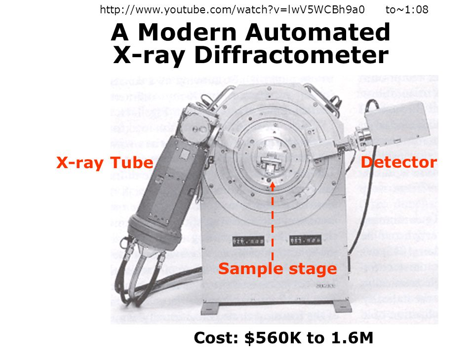 A Modern Automated X-ray Diffractometer