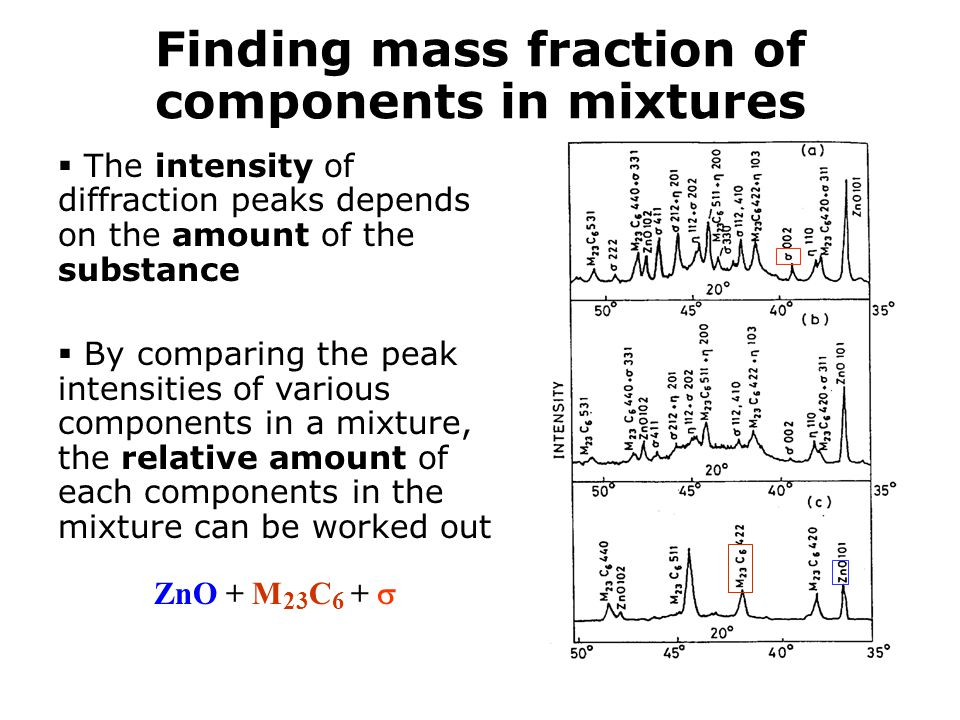 Finding mass fraction of components in mixtures