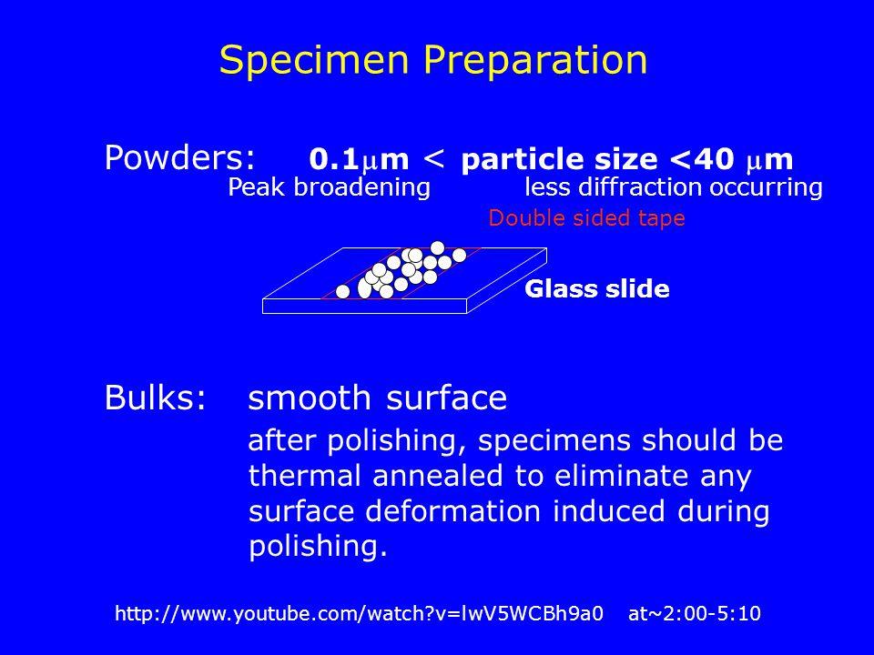 Specimen Preparation Powders: 0.1m < particle size <40 m