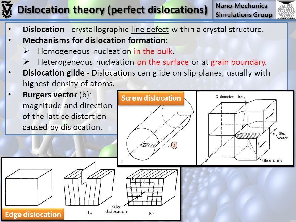 Dislocation theory (perfect dislocations)