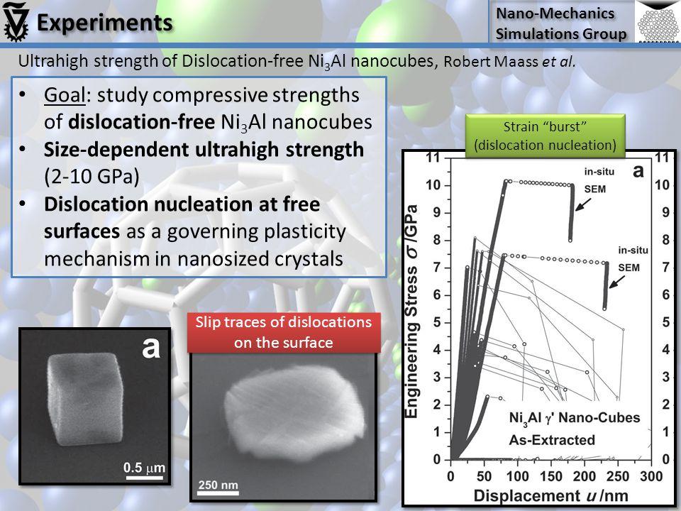 Experiments Ultrahigh strength of Dislocation-free Ni3Al nanocubes, Robert Maass et al.