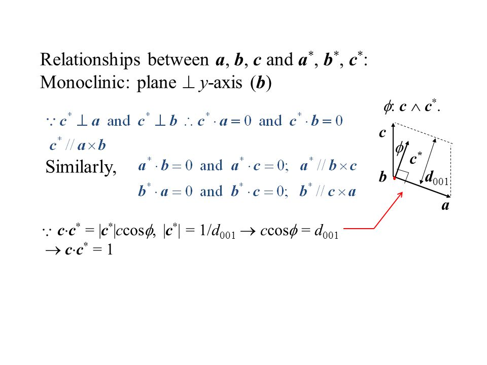 Relationships between a, b, c and a*, b*, c*: