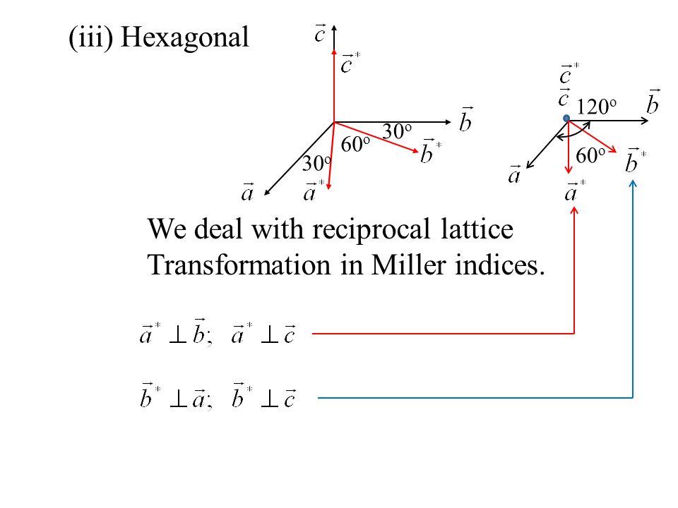 We deal with reciprocal lattice Transformation in Miller indices.