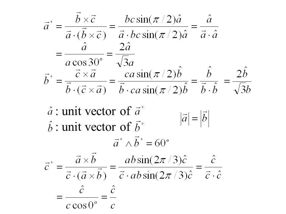 : unit vector of : unit vector of