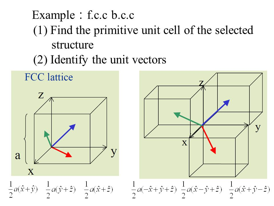 Example:f.c.c b.c.c (1) Find the primitive unit cell of the selected.