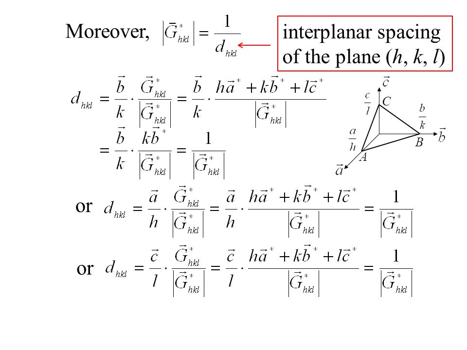 Moreover, interplanar spacing of the plane (h, k, l) C B A or or