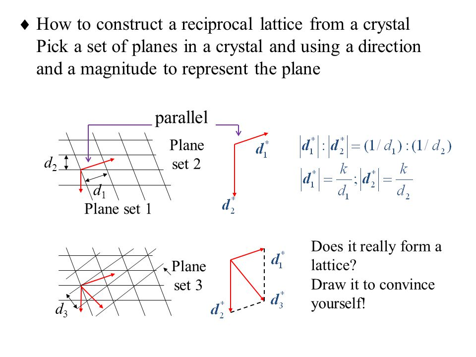  How to construct a reciprocal lattice from a crystal