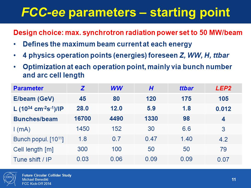 FCC-ee parameters – starting point