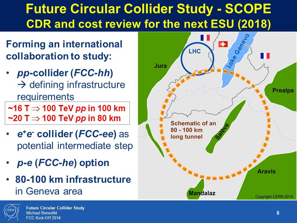 Future Circular Collider Study - SCOPE