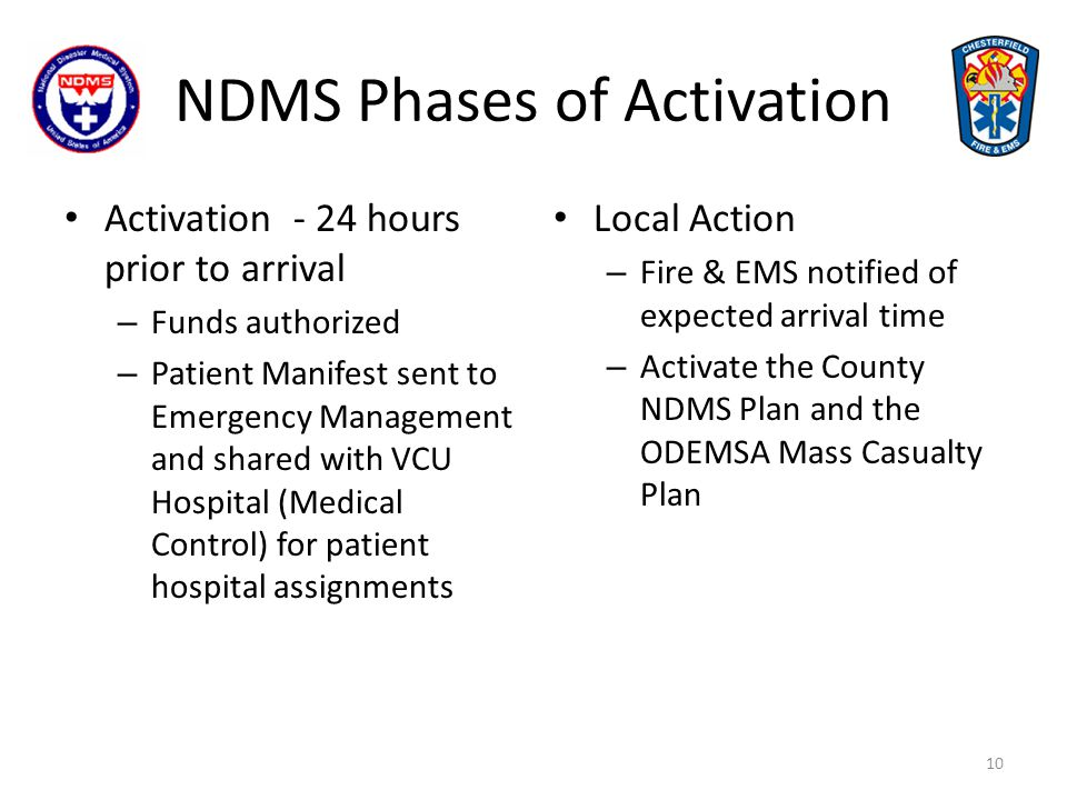 NDMS Phases of Activation