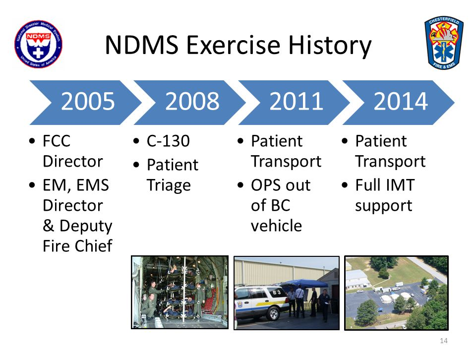 NDMS Exercise History FCC Director