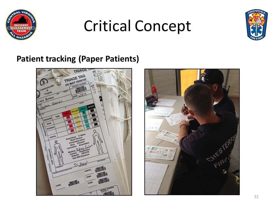 Critical Concept Patient tracking (Paper Patients) Trilingual –