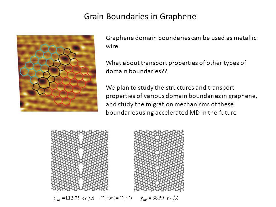 Grain Boundaries in Graphene