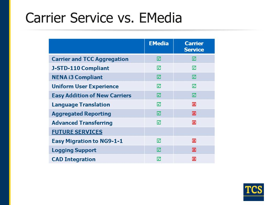 Carrier Service vs. EMedia