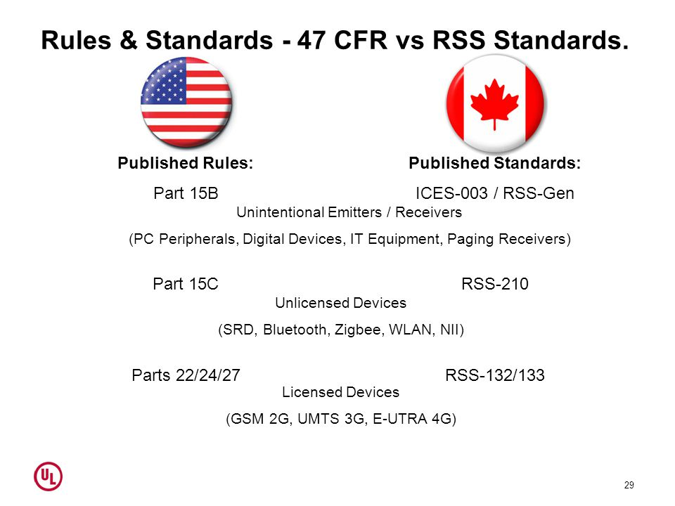 Rules & Standards - 47 CFR vs RSS Standards.