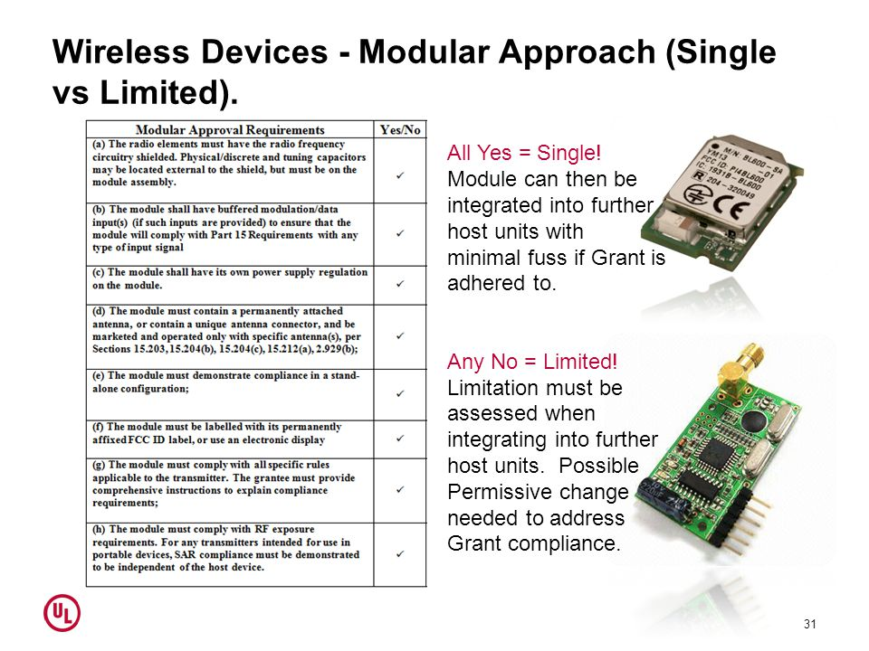 Wireless Devices - Modular Approach (Single vs Limited).