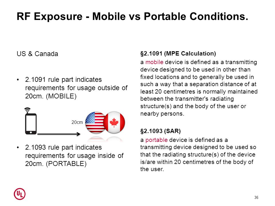 RF Exposure - Mobile vs Portable Conditions.