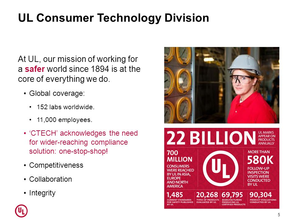 UL Consumer Technology Division