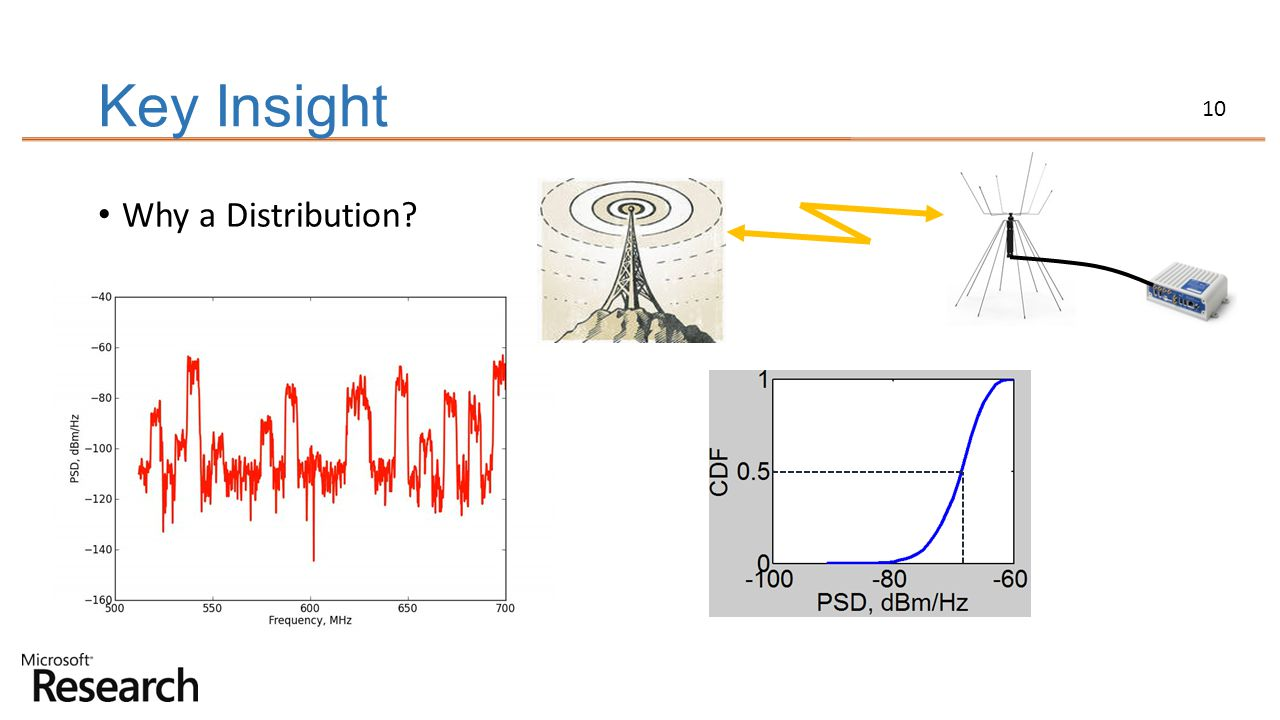 Key Insight Why a Distribution