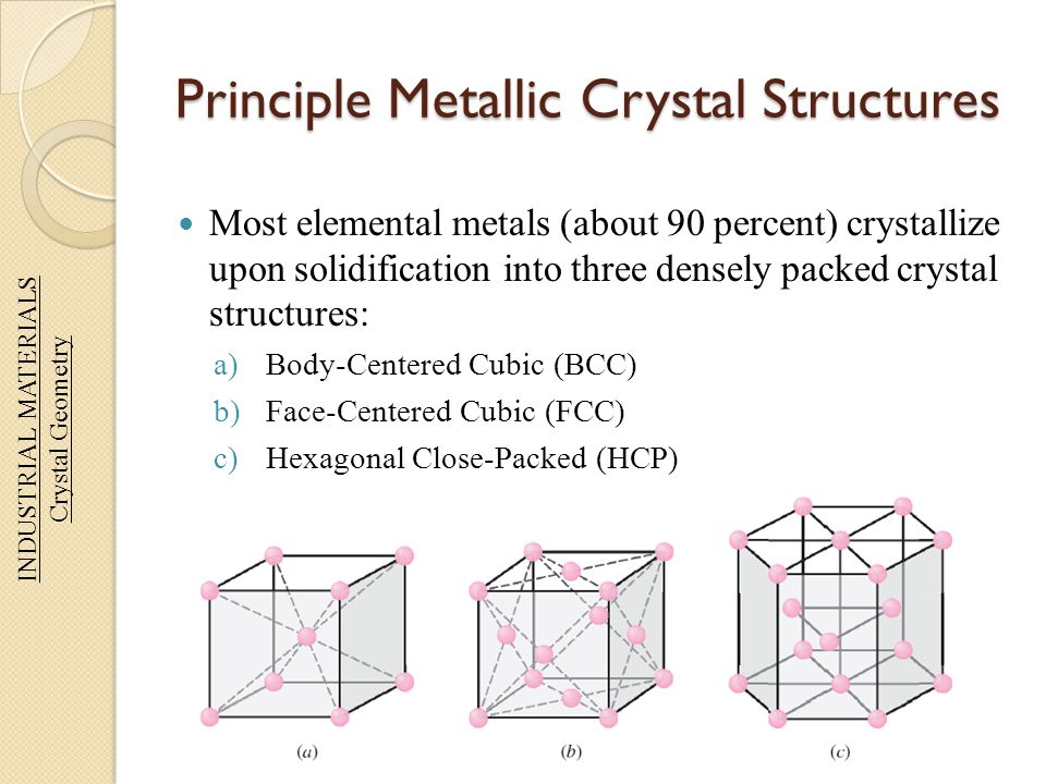 Principle Metallic Crystal Structures