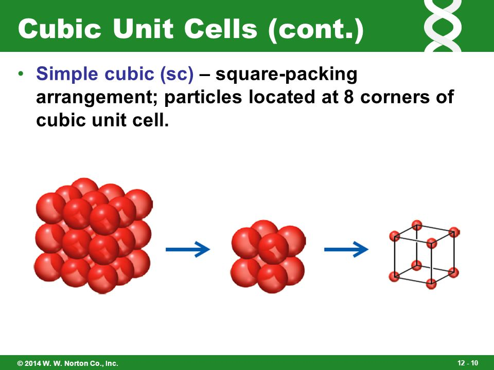 Cubic Unit Cells (cont.)