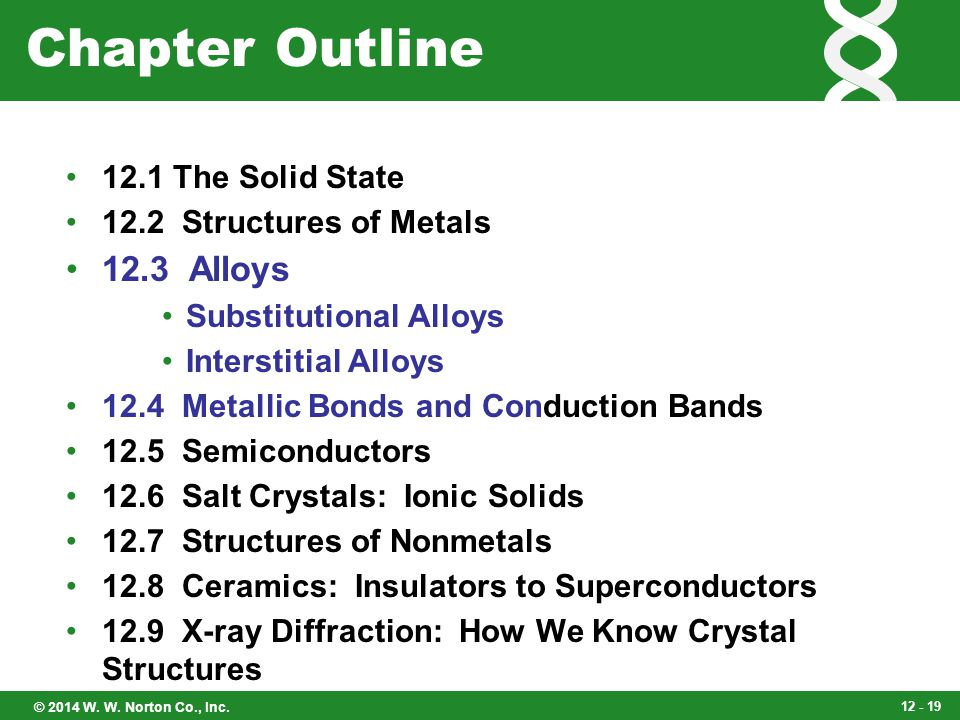 Chapter Outline 12.3 Alloys 12.1 The Solid State