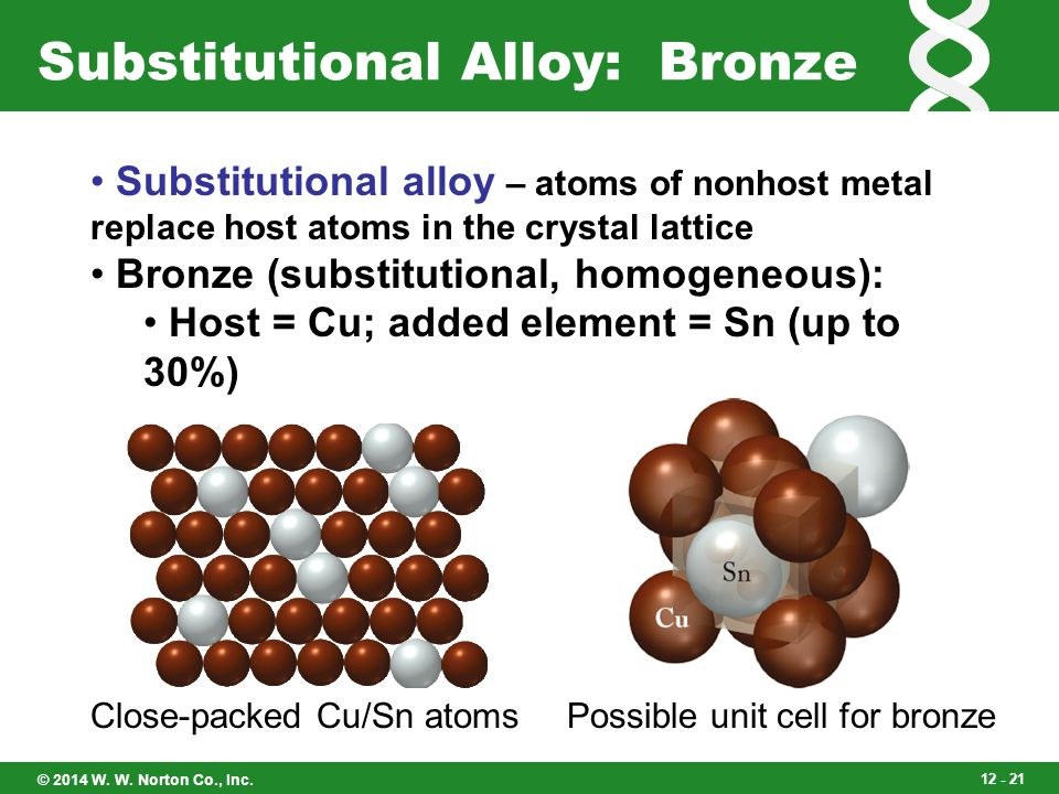 Substitutional Alloy: Bronze