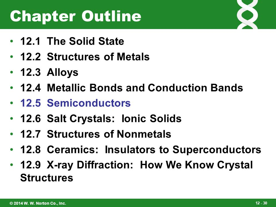 Chapter Outline 12.1 The Solid State 12.2 Structures of Metals