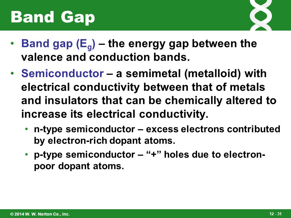 Band Gap Band gap (Eg) – the energy gap between the valence and conduction bands.
