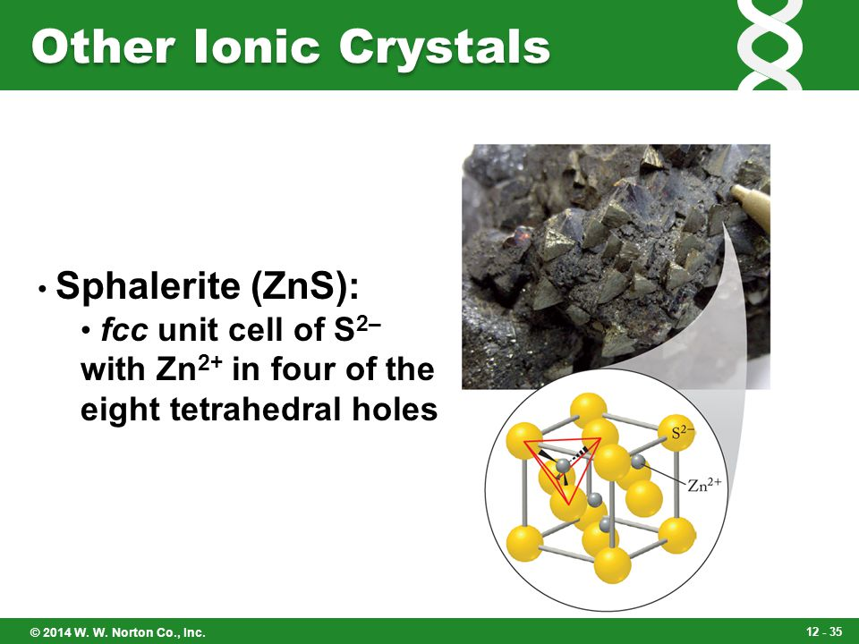Other Ionic Crystals Sphalerite (ZnS): fcc unit cell of S2– with Zn2+ in four of the eight tetrahedral holes.