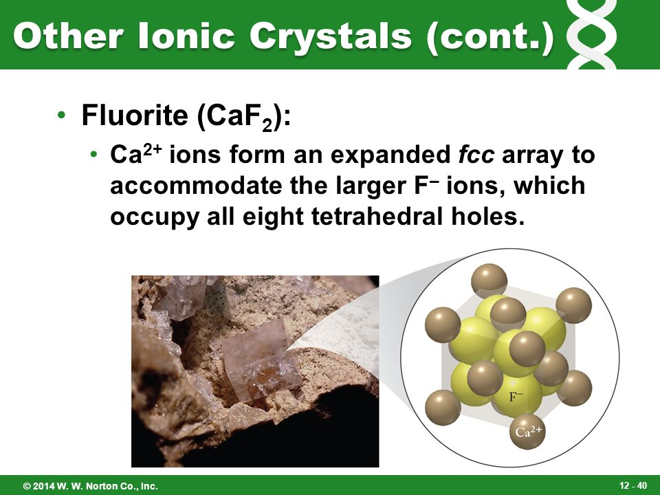 Other Ionic Crystals (cont.)