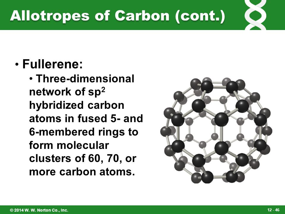 Allotropes of Carbon (cont.)