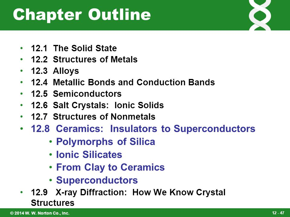 Chapter Outline 12.8 Ceramics: Insulators to Superconductors