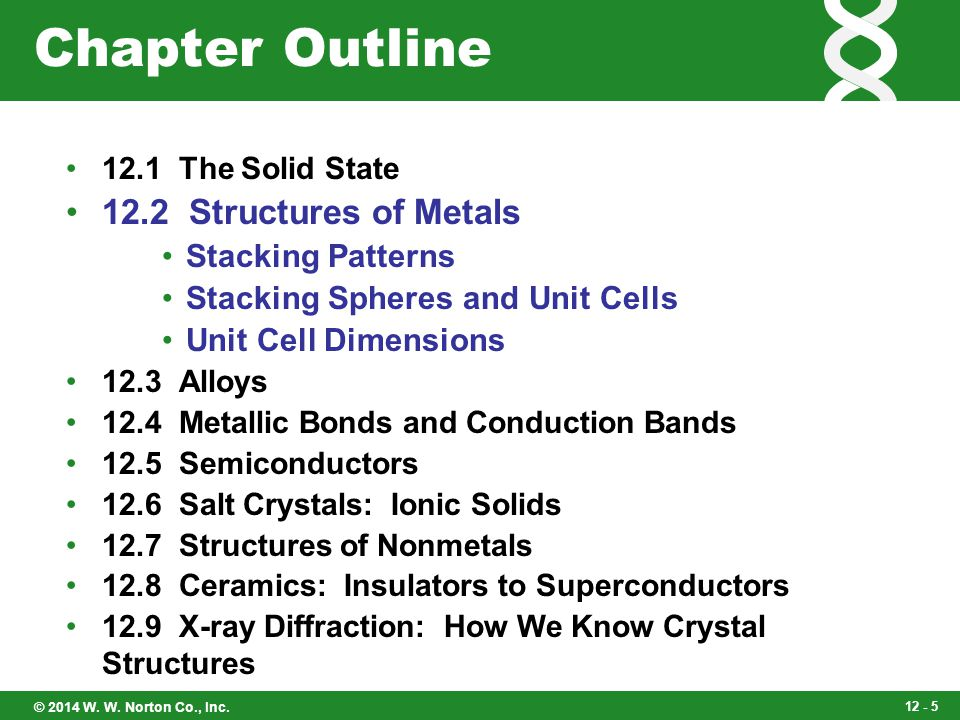 Chapter Outline 12.2 Structures of Metals Stacking Patterns