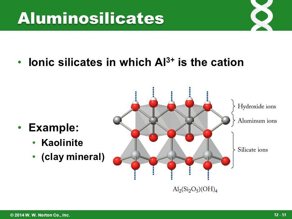Aluminosilicates Ionic silicates in which Al3+ is the cation Example: