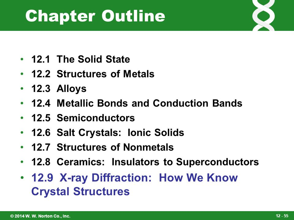Chapter Outline 12.9 X-ray Diffraction: How We Know Crystal Structures