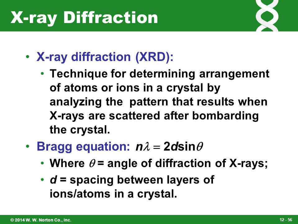 X-ray Diffraction X-ray diffraction (XRD): Bragg equation: n2dsin
