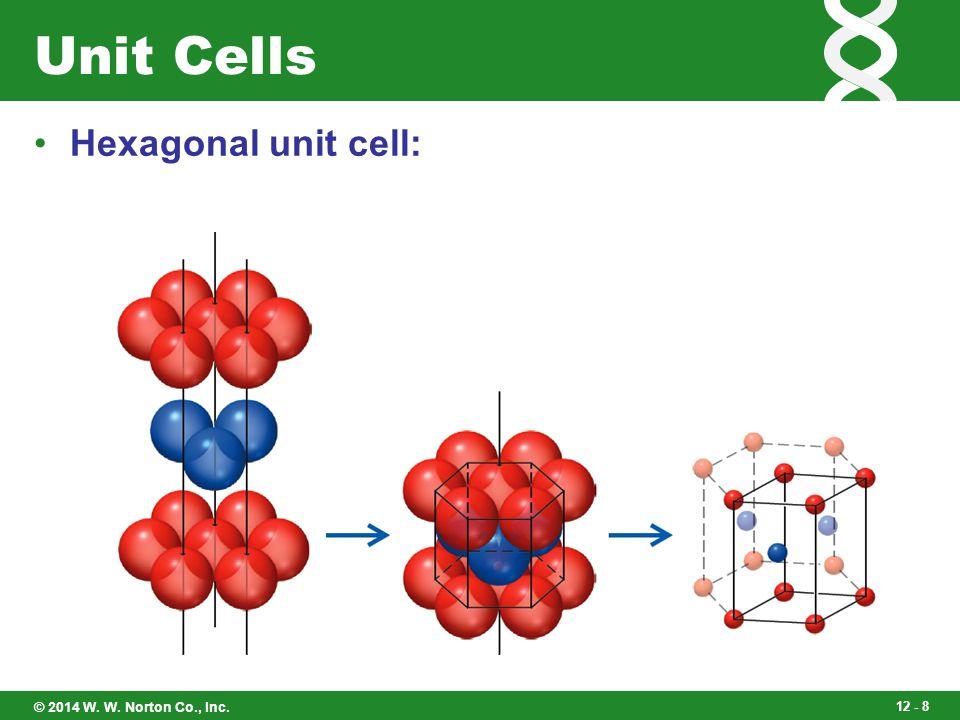 Unit Cells Hexagonal unit cell: