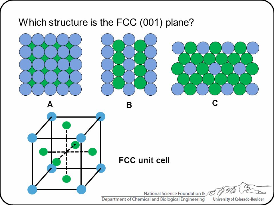 Which structure is the FCC (001) plane