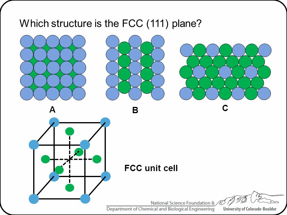 Which structure is the FCC (111) plane