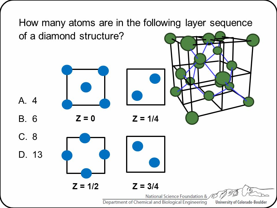 How many atoms are in the following layer sequence of a diamond structure