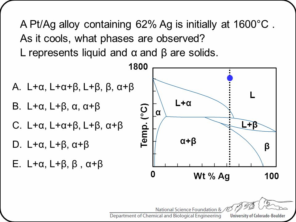 A Pt/Ag alloy containing 62% Ag is initially at 1600°C