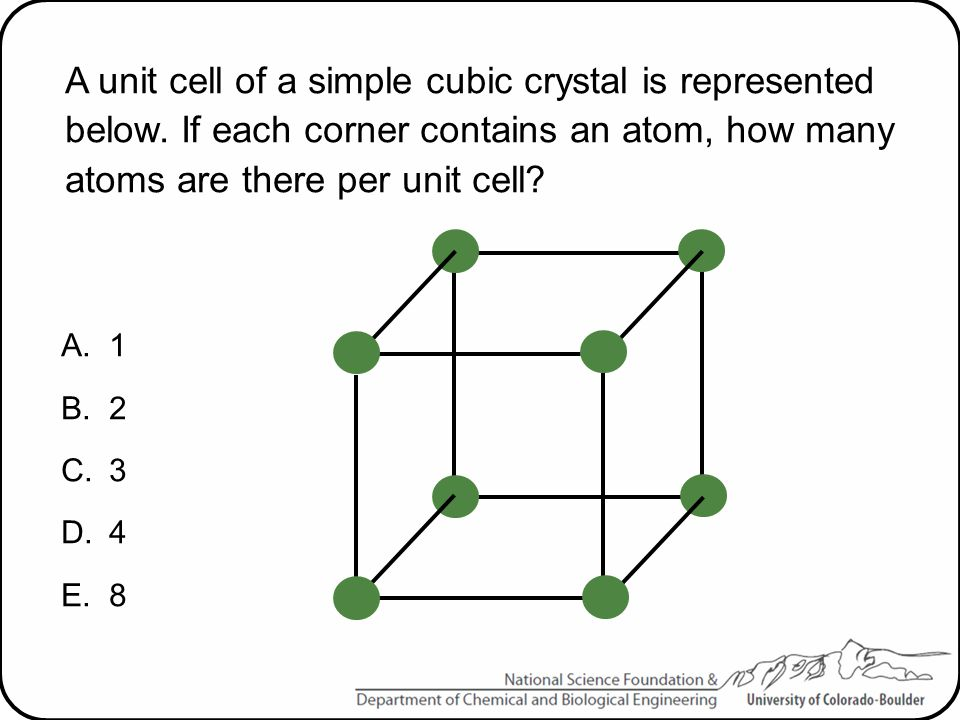 A unit cell of a simple cubic crystal is represented below