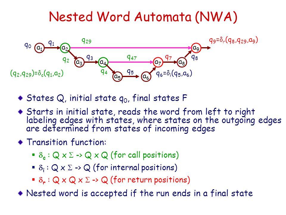 Nested Word Automata (NWA)